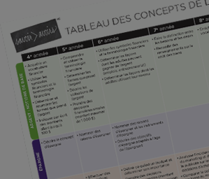 136-07-005-IFL_guide_conceptmap_Tile_Fr